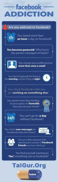 Are You Addicted to Facebook